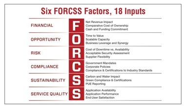 2 متدولوژِی ممیزی و ارزیابی FORCSS موسسه آپ تایم