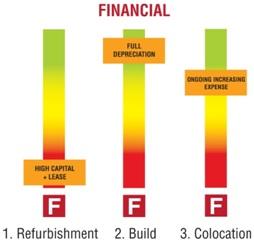 3 متدولوژِی ممیزی و ارزیابی FORCSS موسسه آپ تایم